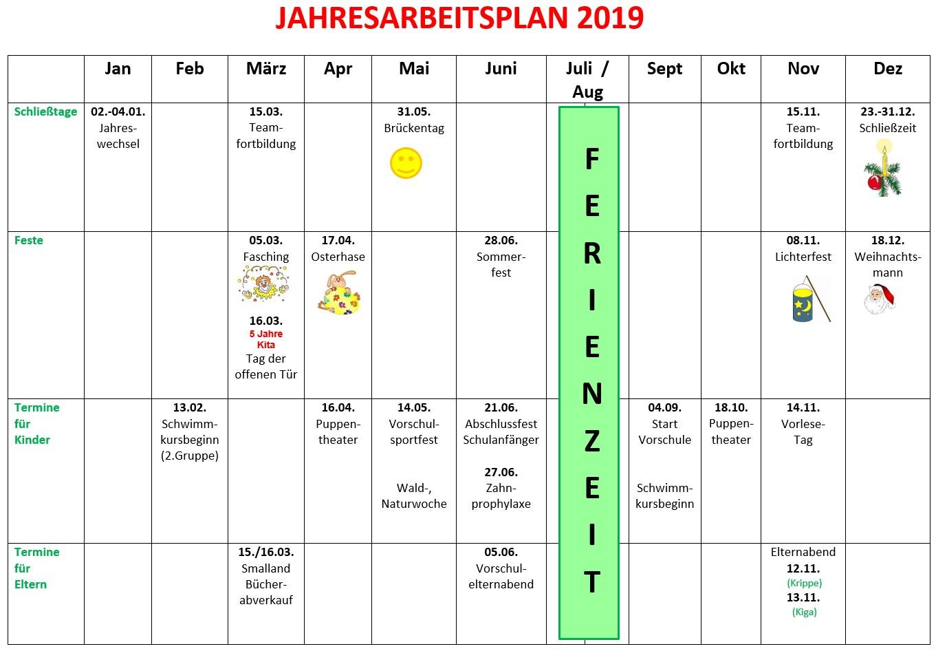 Jahresarbeitsplan2019