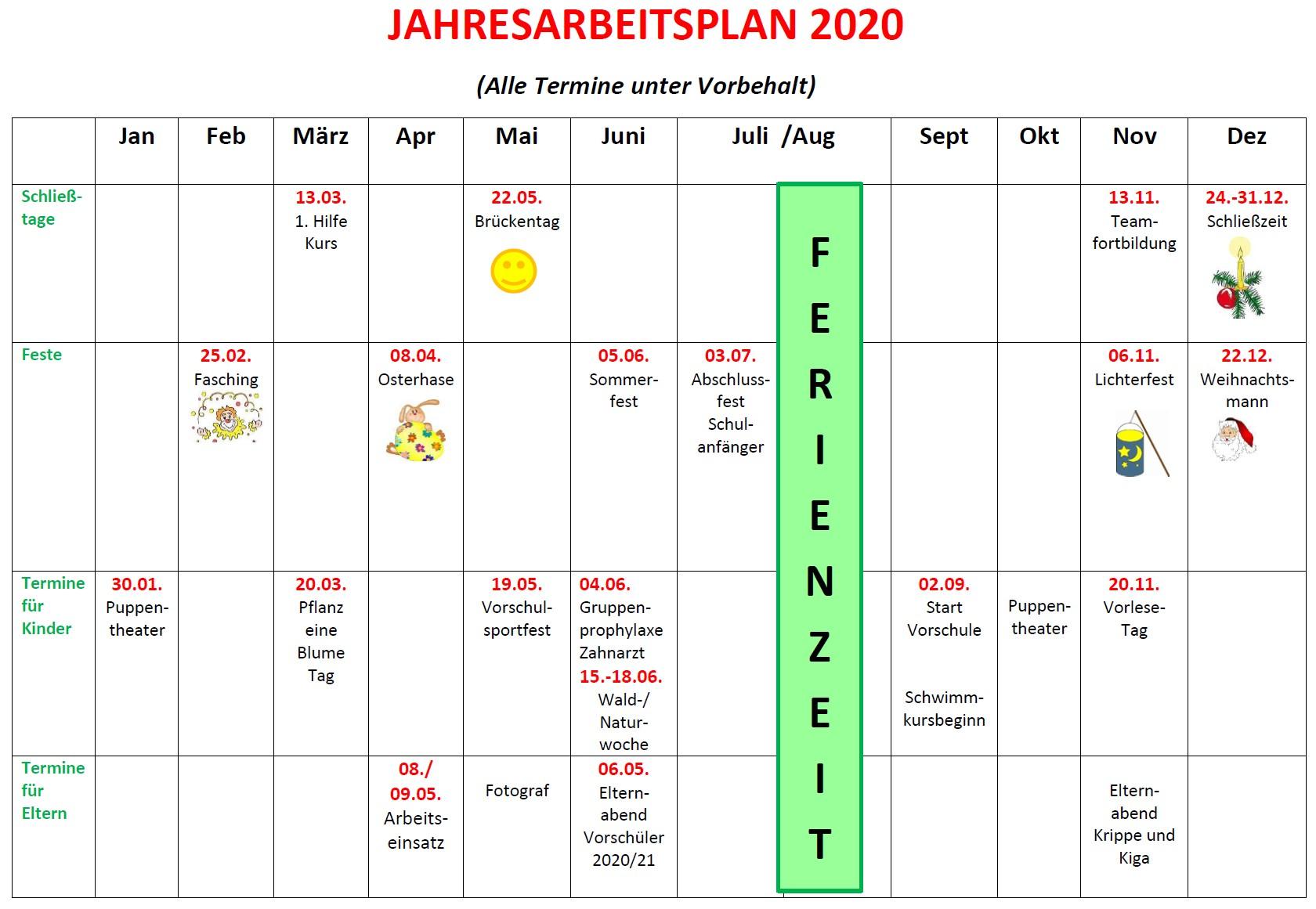 Jahresarbeitsplan2020