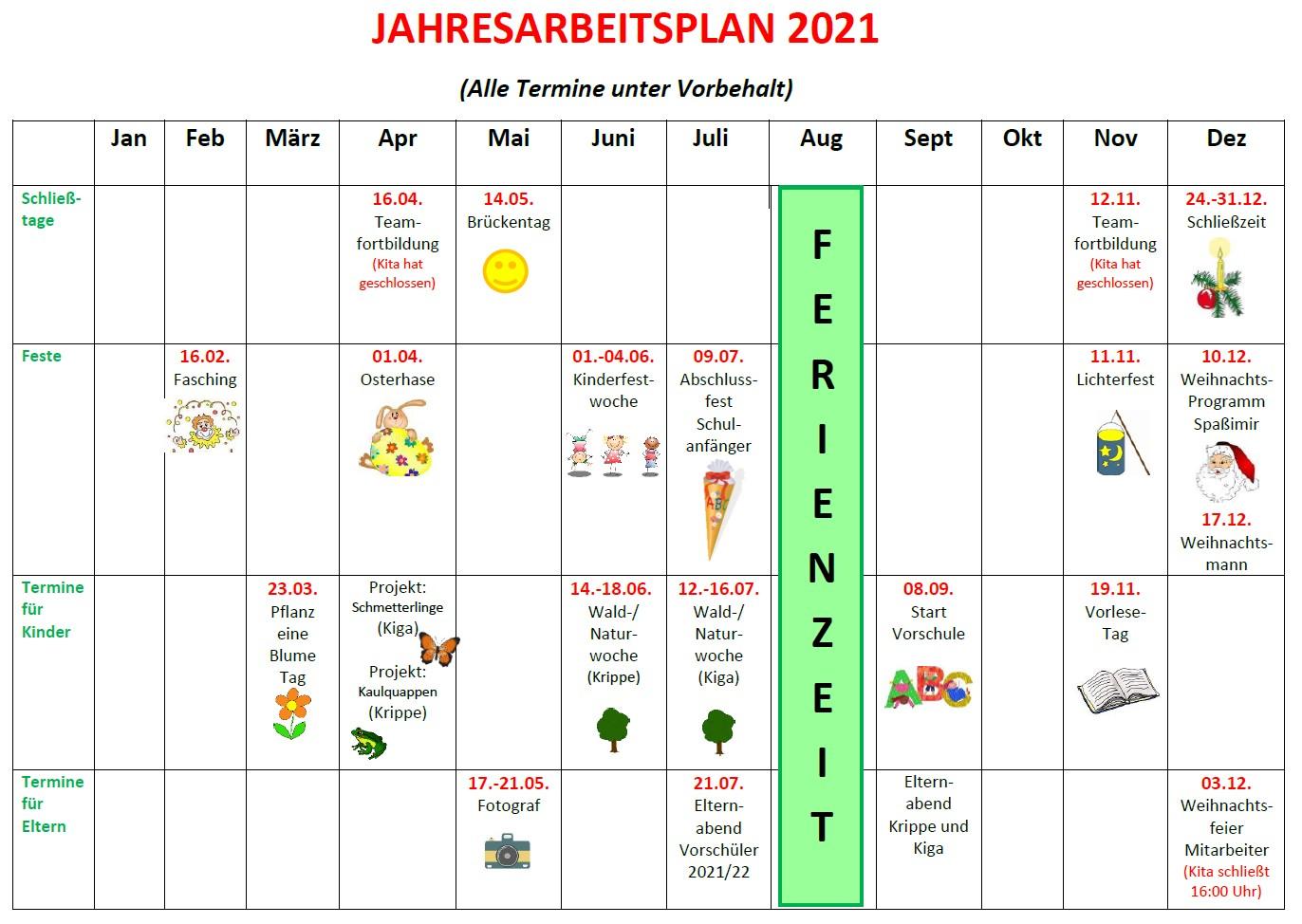 Jahresarbeitsplan2021
